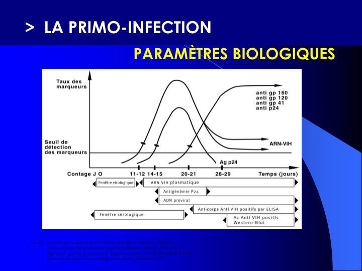 >  LA PRIMO-INFECTION
