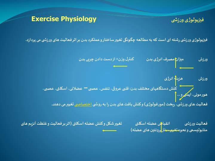 فيزيولوژی ورزشی