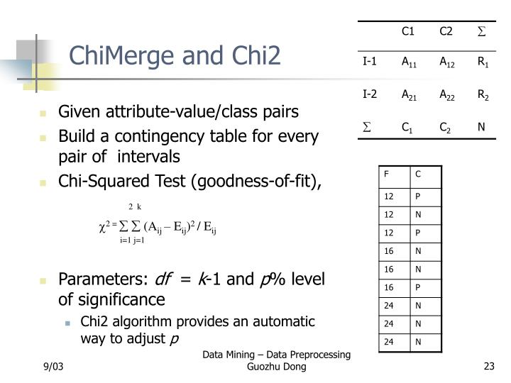 ChiMerge and Chi2