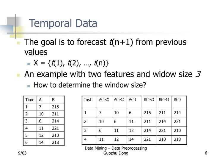 Temporal Data