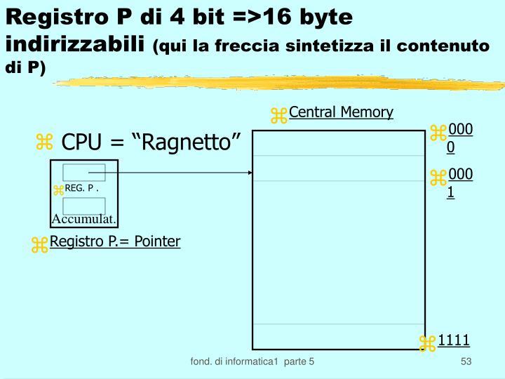Registro P di 4 bit =>16 byte indirizzabili