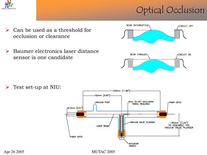 Optical Occlusion