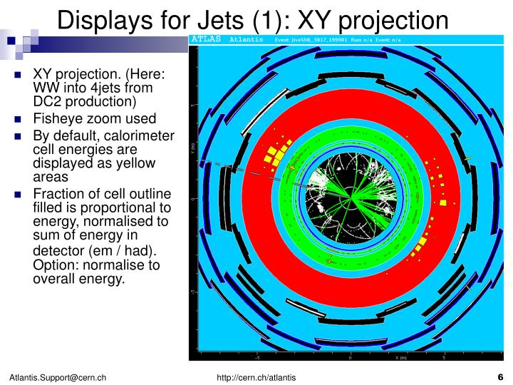 Displays for Jets (1): XY projection