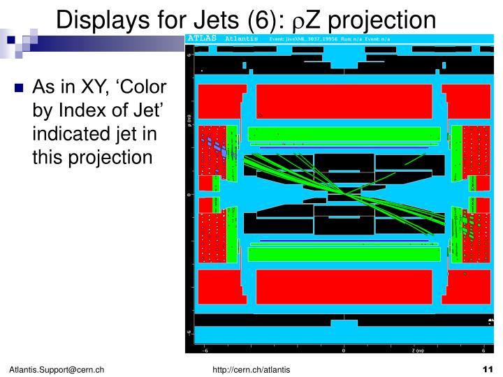 Displays for Jets (6):