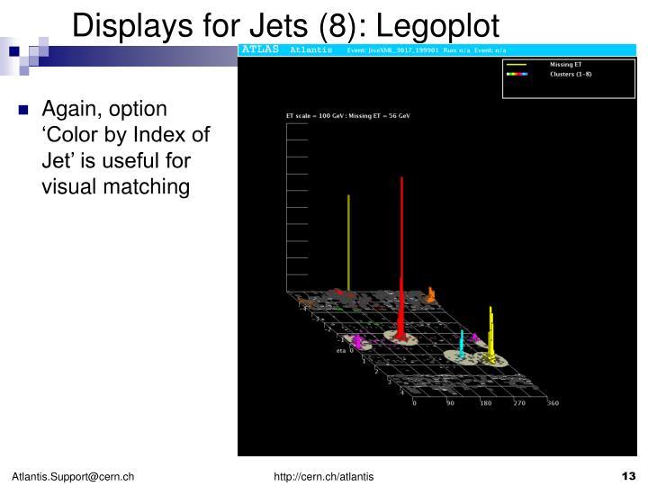 Displays for Jets (8): Legoplot