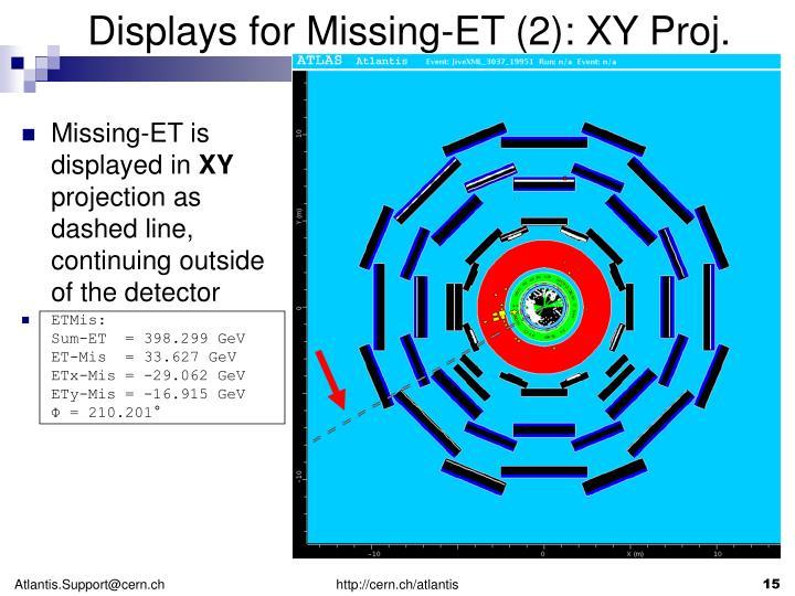 Displays for Missing-ET (2): XY Proj.