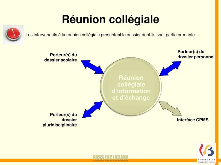 Réunion collégiale