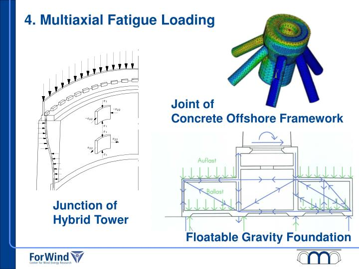 4. Multiaxial Fatigue Loading