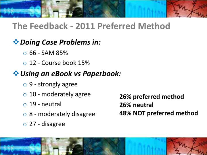 The Feedback - 2011 Preferred Method