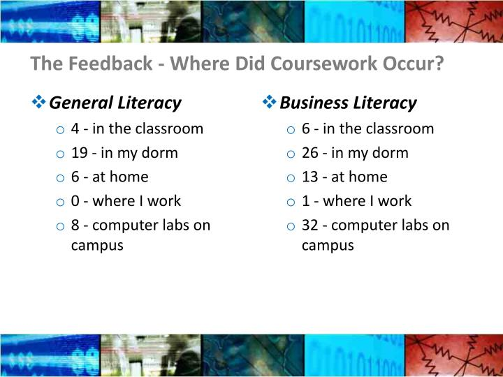 The Feedback - Where Did Coursework Occur?