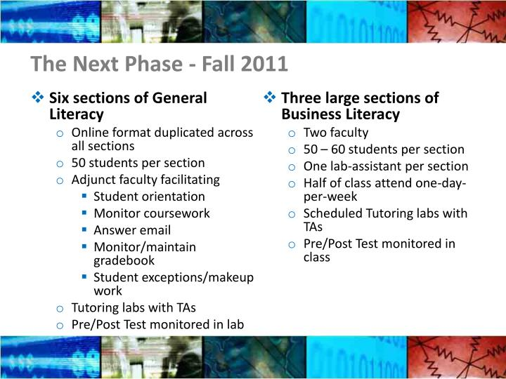 The Next Phase - Fall 2011