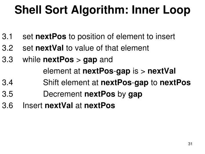 Shell Sort Algorithm: Inner Loop