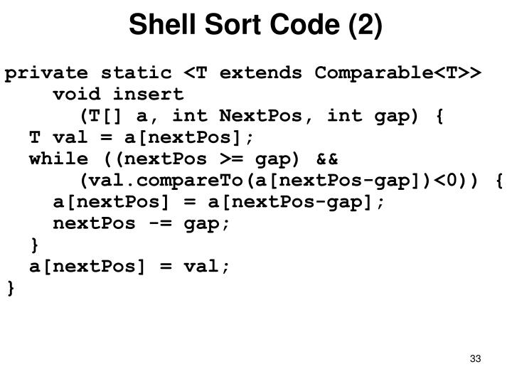 Shell Sort Code (2)