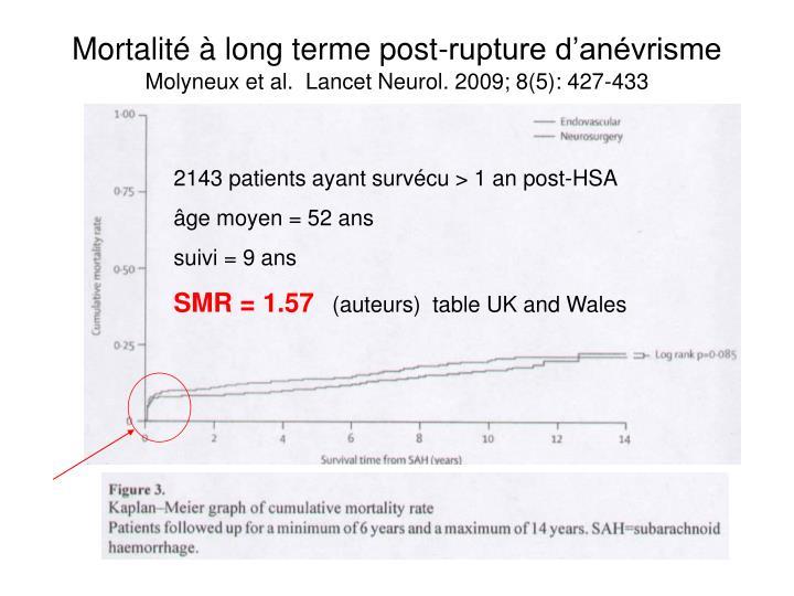Mortalité à long terme post-rupture d'anévrisme