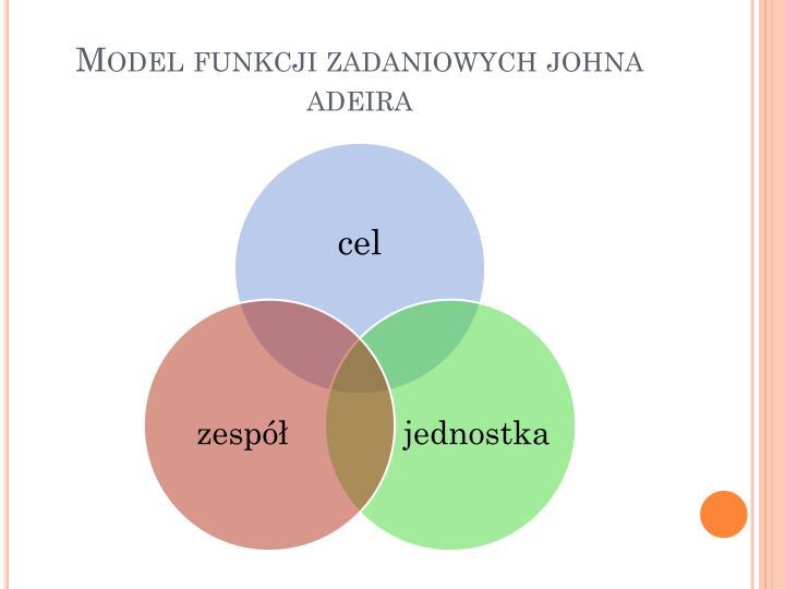 Model funkcji zadaniowych