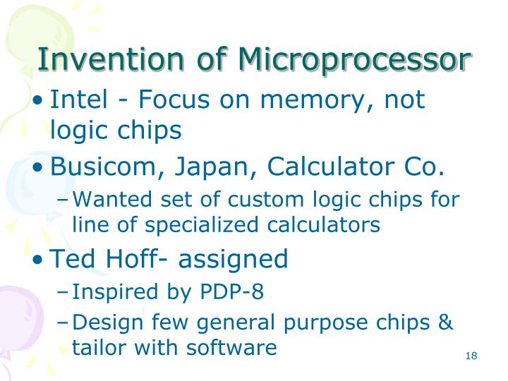 Invention of Microprocessor