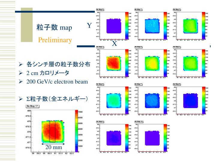 NMIP_map_EXP_znorm_20mm_200GeV