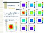 nmip map exp znorm 20mm 200gev