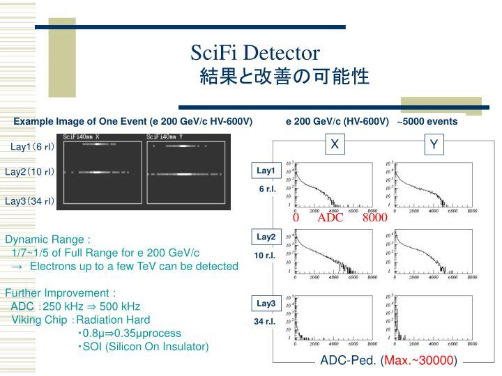 e 200 GeV/c (HV-600V)   ~5000 events