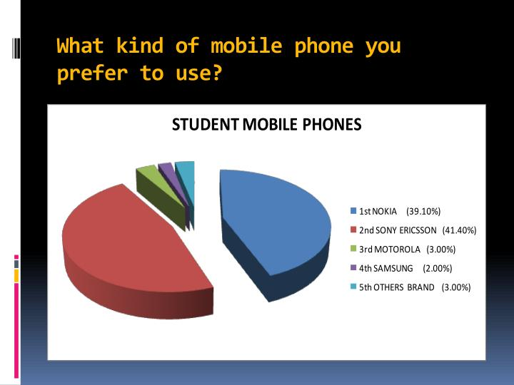 What kind of mobile phone you prefer to use?