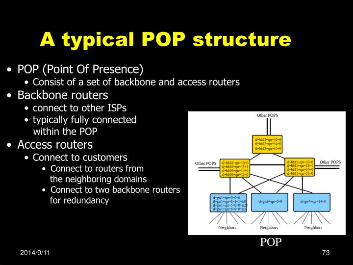 A typical POP structure