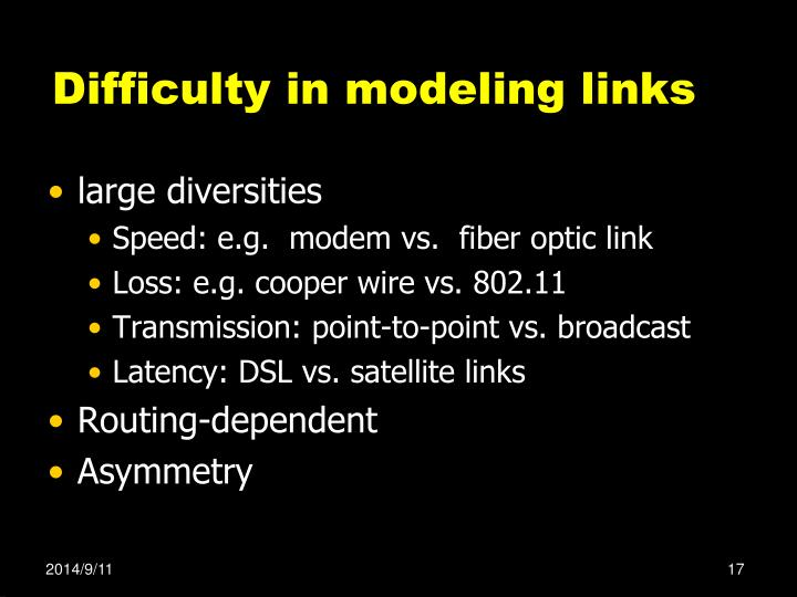 Difficulty in modeling links