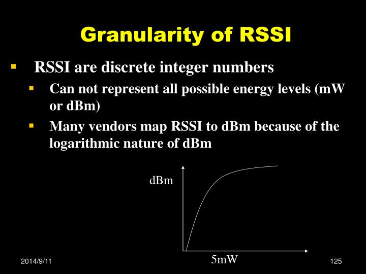 Granularity of RSSI