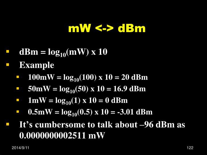 mW <-> dBm