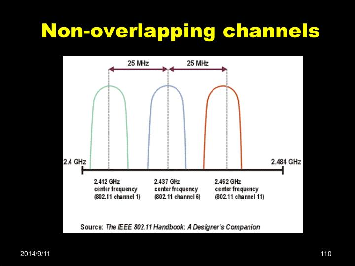 Non-overlapping channels
