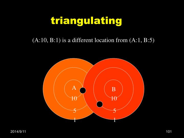 triangulating