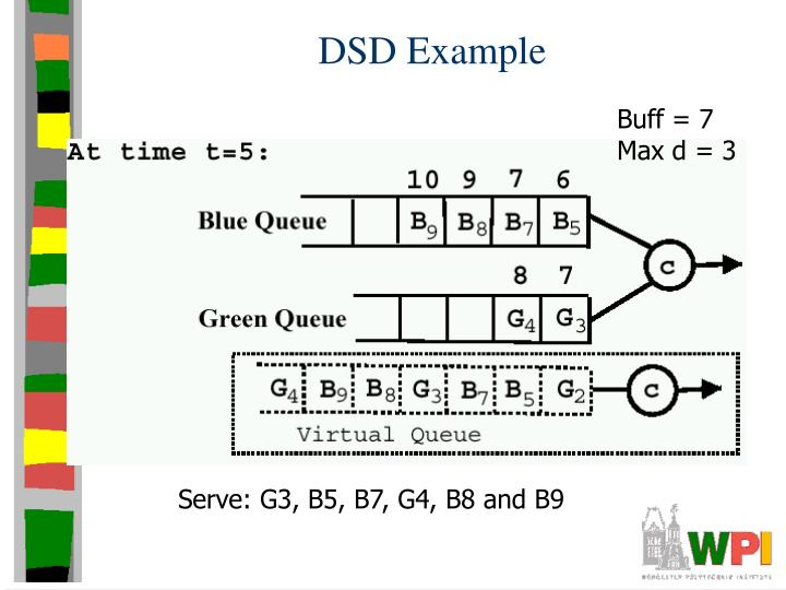 DSD Example