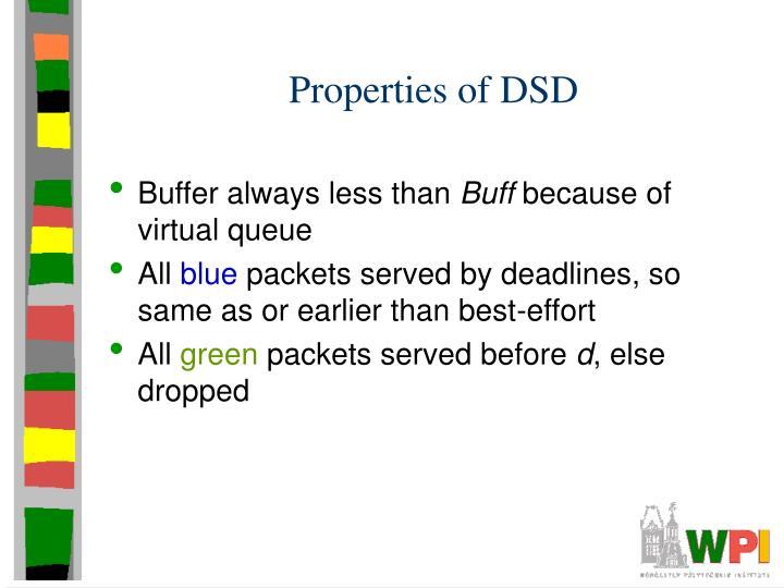 Properties of DSD