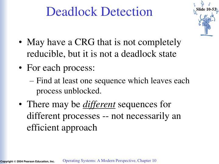 Deadlock Detection