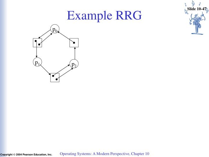 Example RRG