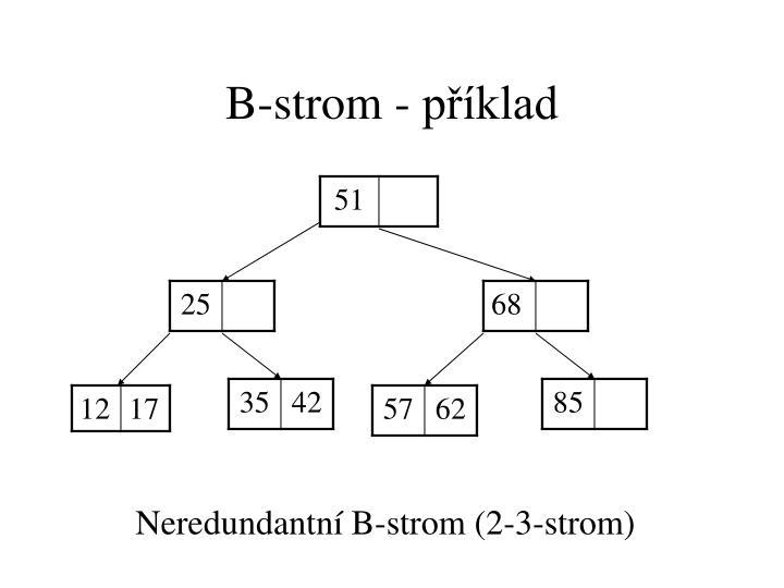 B-strom - příklad