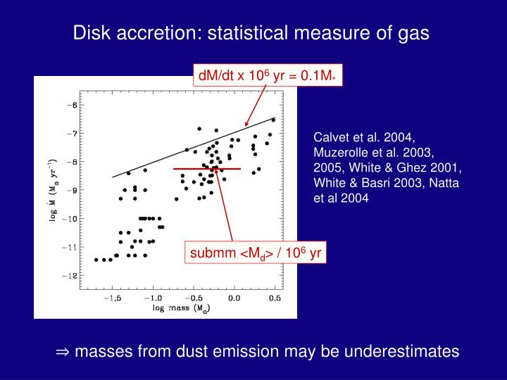 Disk accretion: statistical measure of gas