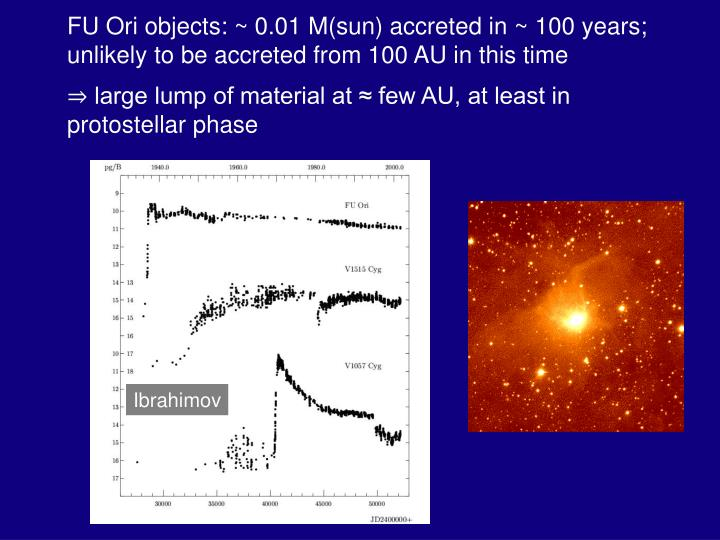 FU Ori objects: ~ 0.01 M(sun) accreted in ~ 100 years; unlikely to be accreted from 100 AU in this time