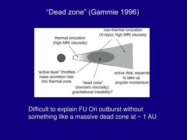 """Dead zone"" (Gammie 1996)"
