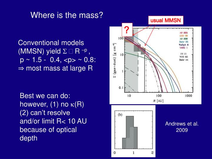 Where is the mass?