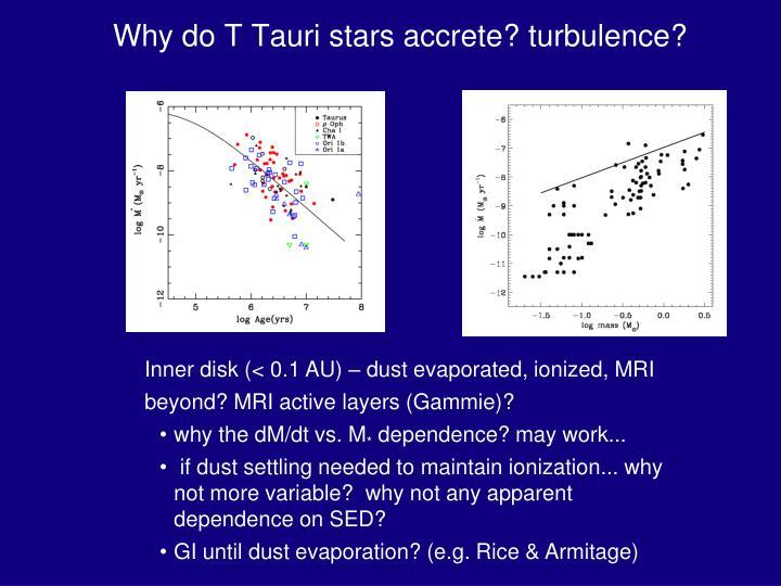 Why do T Tauri stars accrete? turbulence?