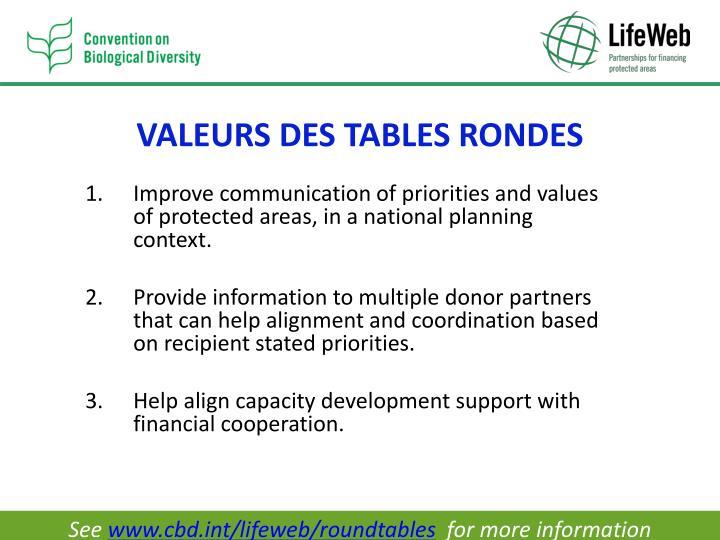 VALEURS DES TABLES RONDES