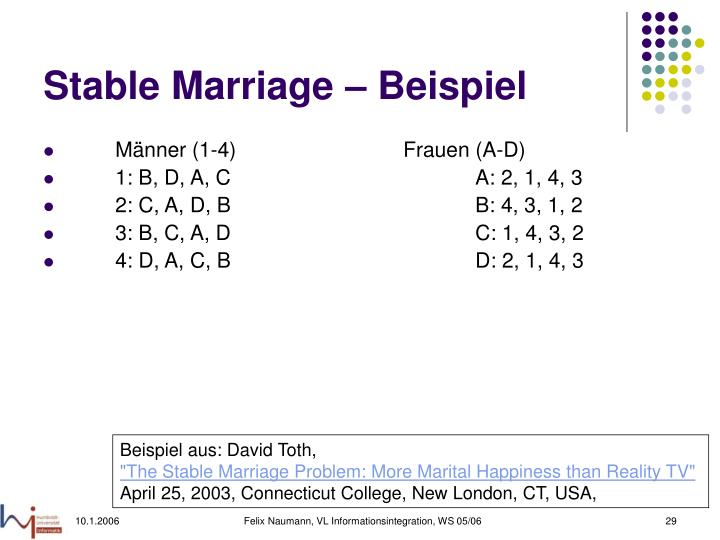 Stable Marriage – Beispiel