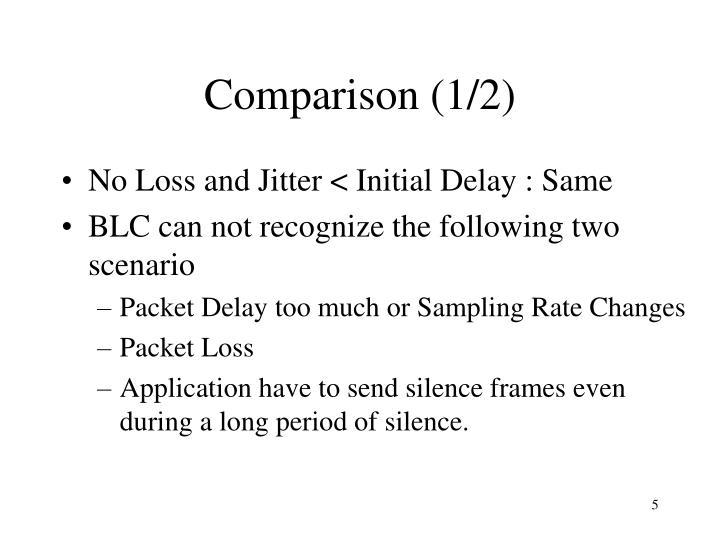 Comparison (1/2)