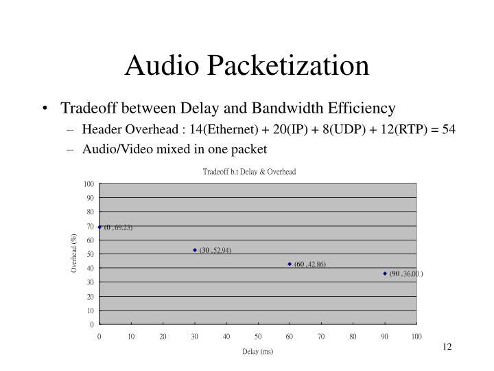 Audio Packetization