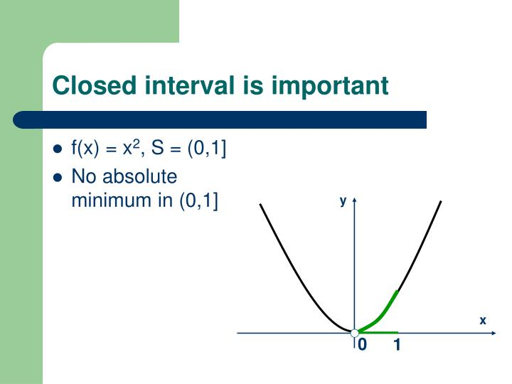 Closed interval is important