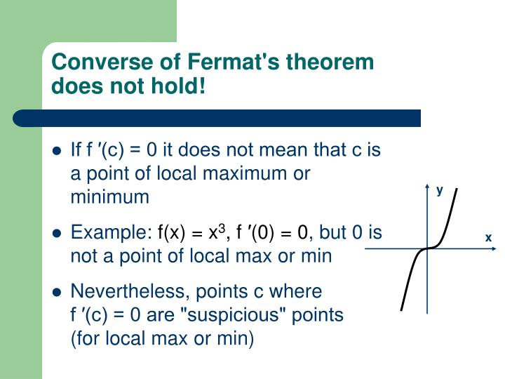 Converse of Fermat's theorem