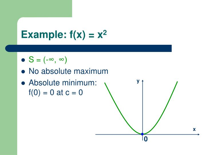 Example: f(x) = x