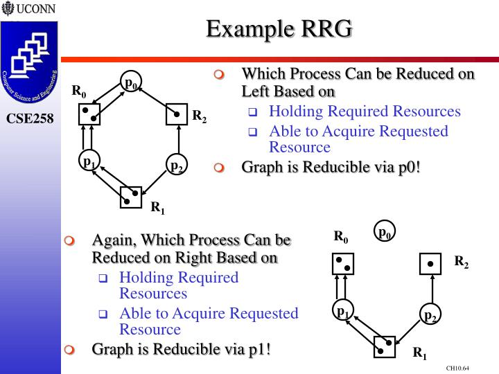 Again, Which Process Can be Reduced on Right Based on