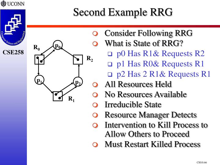 Second Example RRG