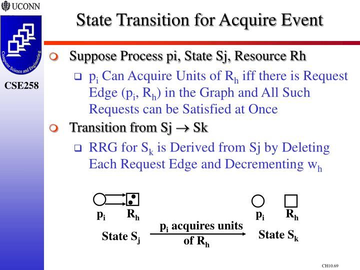 State Transition for Acquire Event